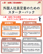 外国人社員定着のためのスターターパック パンフレット